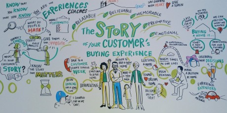 Story of Your Customers