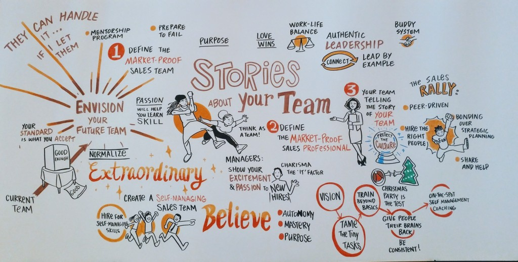 The Stories of Your Team