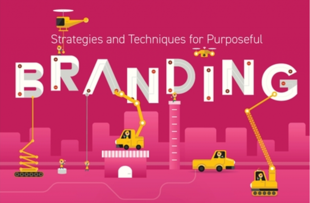 purposeful-branding